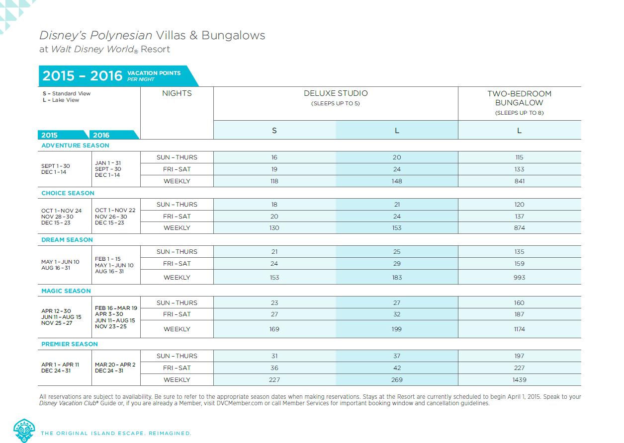 Disney vacation club villas and bungalows information